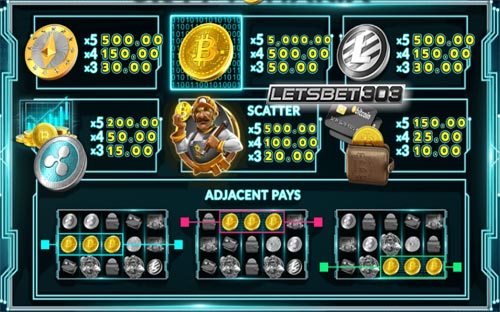 Paylines Slot Crypto Mania Joker123